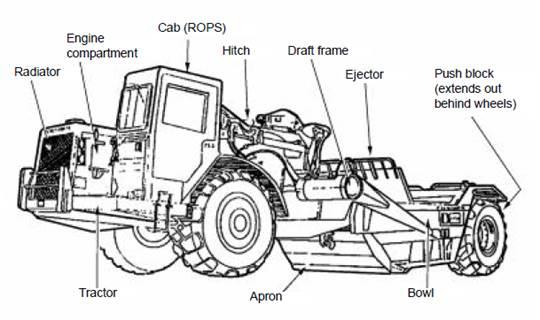 motorscraper o ruspa EMS-1